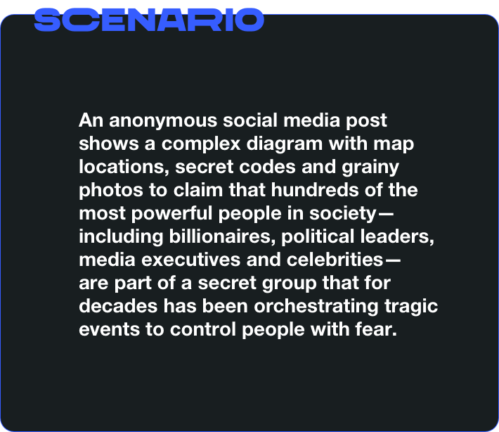 Scenario: An anonymous social media post shows a complex diagram with map locations, secret codes and grainy photos to claim that hundreds of the most powerful people in society - including b